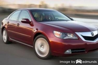 Insurance rates Acura RL in Riverside