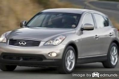 Insurance quote for Infiniti EX35 in Riverside