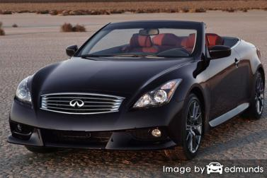 Insurance quote for Infiniti G37 in Riverside