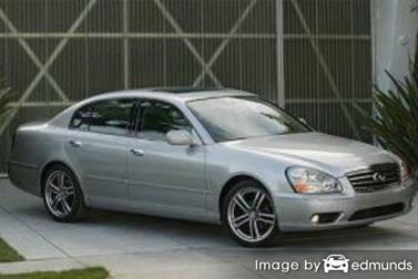 Insurance quote for Infiniti Q45 in Riverside