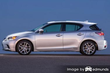 Insurance quote for Lexus CT 200h in Riverside